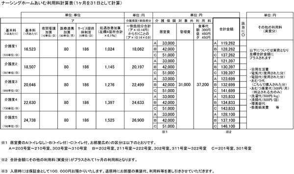 ナーシングホームあいむ 料金表-1